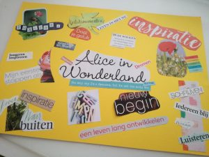 wat is een vision board